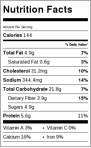 Actual nutrition may vary depending on how recipe is prepared. Nutrition info is for pancakes only and does not include toppings.