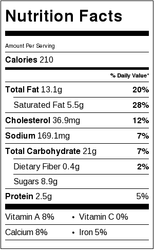 cookie butter chips muffins nutritional label