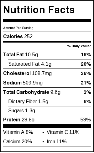 Italian Turkey Quinoa Meatloaf Nutrition Info
