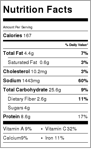 shortcut squash soup nutritional label