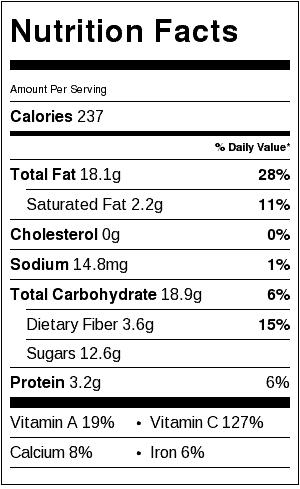 kale salad nutrition