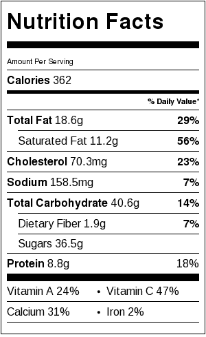 Nerds Milkshake Nutrition Label