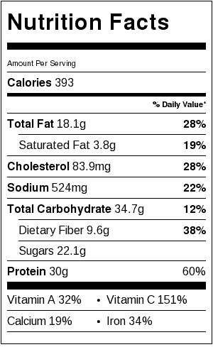 Turkey Bolognese Nutrition Label