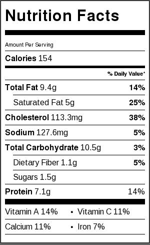 Polenta Quiche Nutrition Label