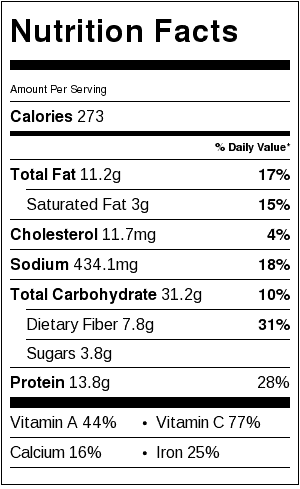 nutrition label - white bean soup with kale and pancetta