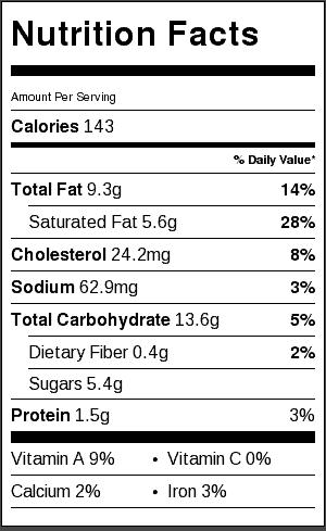 Lemon Poppy Seed Cookies - Nutrition