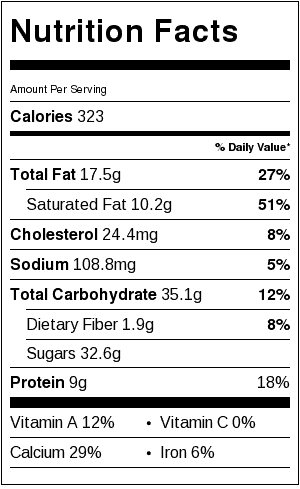 easy hot chocolate recipe nutrition label