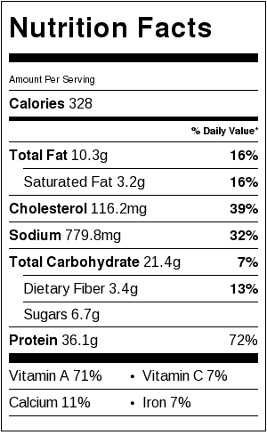 apple gouda stuffed chicken nutrition label