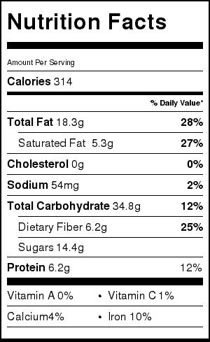 easy granola recipe nutrition label