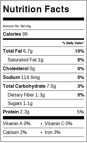 homemade croutons - nutritional information