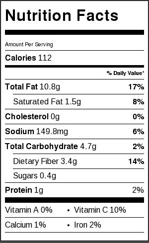 Creamy Avocado Lime Dressing - nutritional label