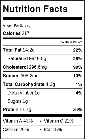 White Pizza Frittata Nutrition Label