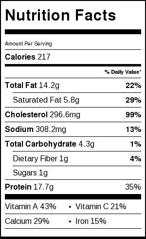 White Pizza Frittata Nutrition Label