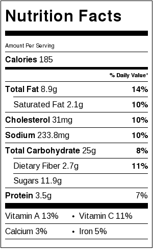 morning glory muffin recipe nutrition label