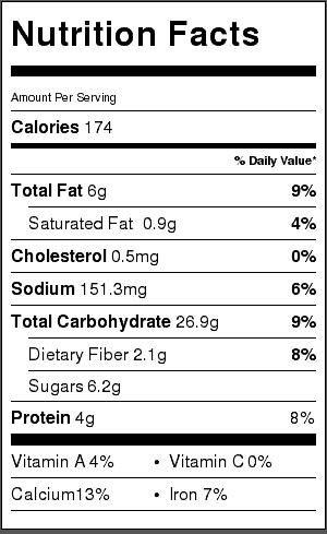 healthy cornbread recipe nutritional label