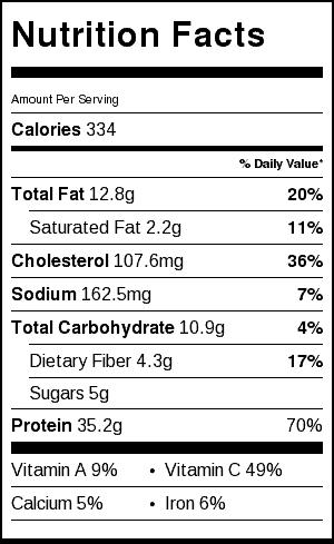 Bourbon Grilled Chicken Nutrition Label