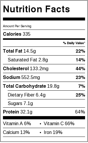 Crispy Chicken Thighs - nutritional label