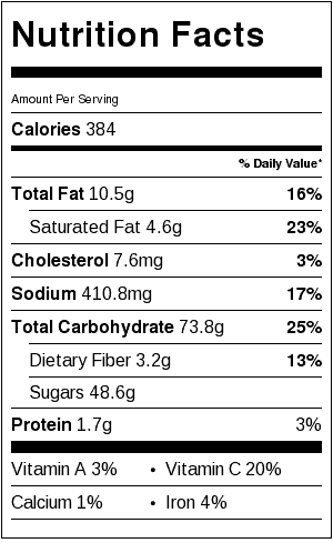 fresh blueberry pie nutrition label