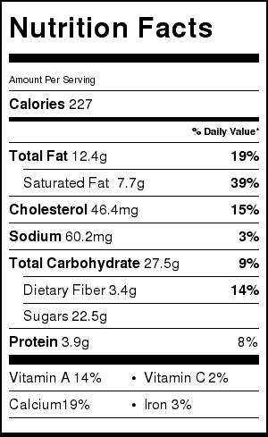 No Churn Cinnamon Ice Cream Nutrition Label