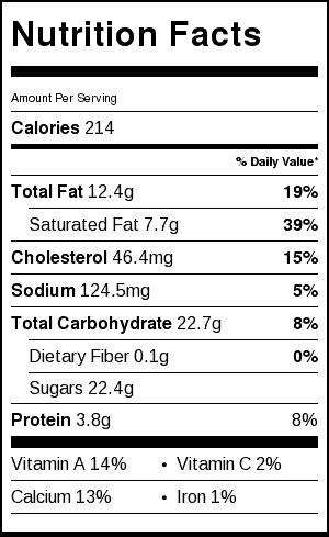 Vanilla Bean Ice Cream Nutrition Label