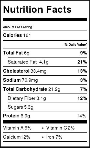 Banana Coconut Blender Pancake Nutrition Label