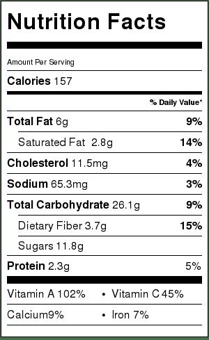 copycat panera squash soup nutrition label