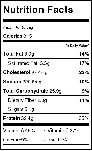 Slow Cooker Creamy Chicken Soup Nutrition Label