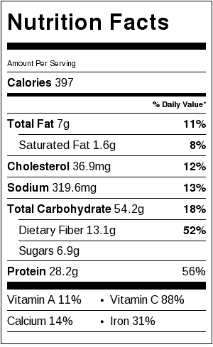 turkey quinoa chili recipe nutrition label