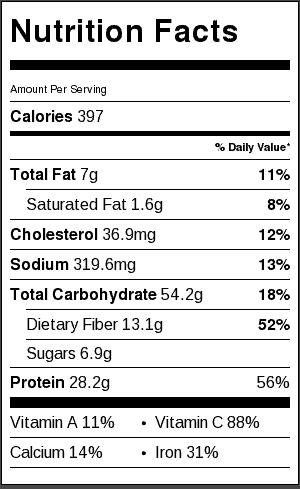 turkey quinoa chili recipe nutrition label