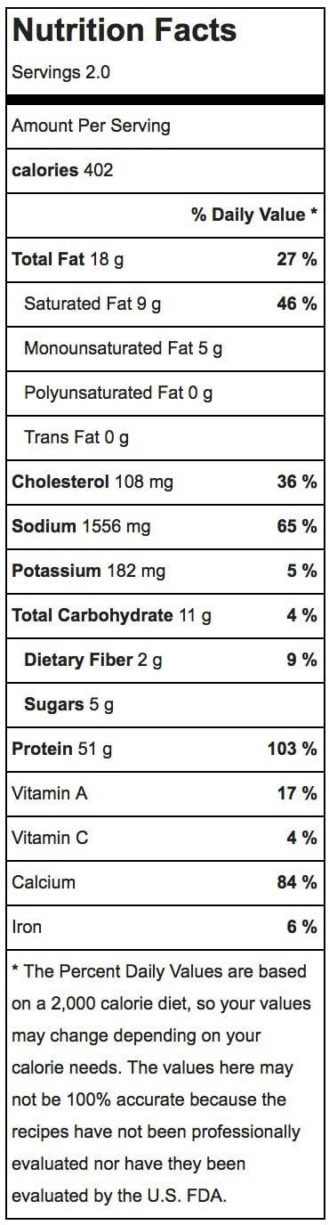 Chicken Parmesan Stuffed Portobello Mushrooms Recipe Nutrition Label