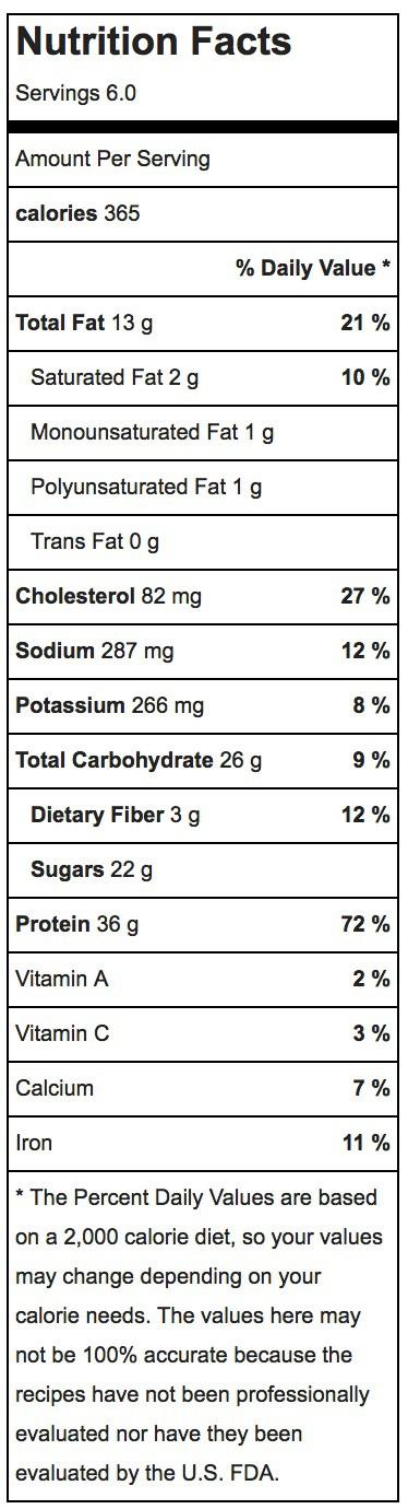 Healthy Chicken Salad nutrition label
