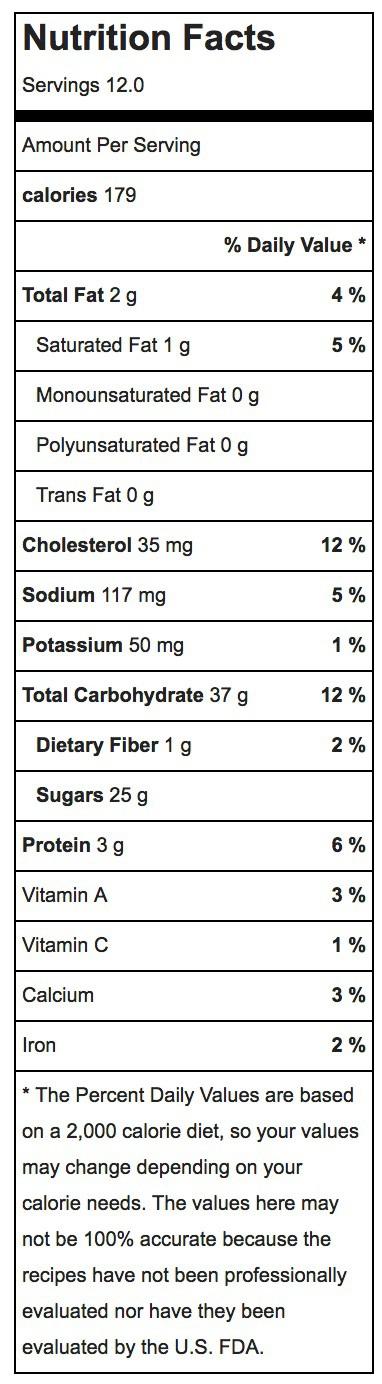 Meyer Lemon Poppy Seed Bread Nutrition Label